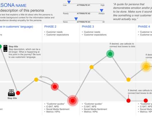 Resources Customer Experience Update - Demand metric customer journey map