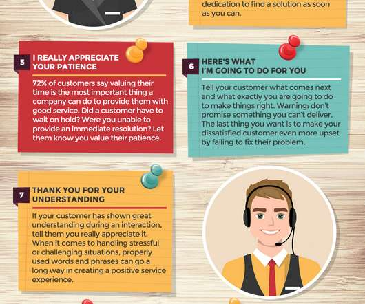 Customer Service and Infographics - Customer Experience Update