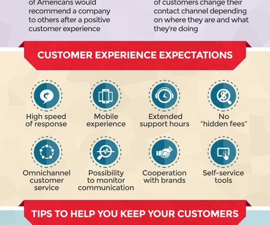 Customer Service Strategies - Customer Experience Update