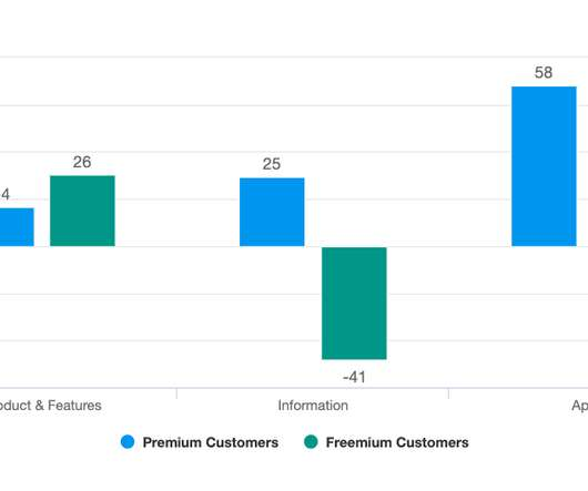 Measurement, Metrics and Roadmap - Customer Experience Update